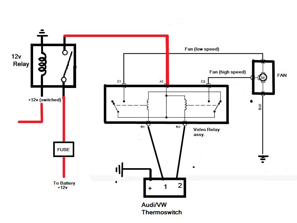 Cool Thermo Fan Wiring Diagram Gallery - Diagram symbol - pasutri.us