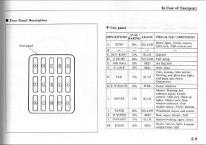2008 Mazda 6 Interior Fuse Box Diagram | wwwindiepedia