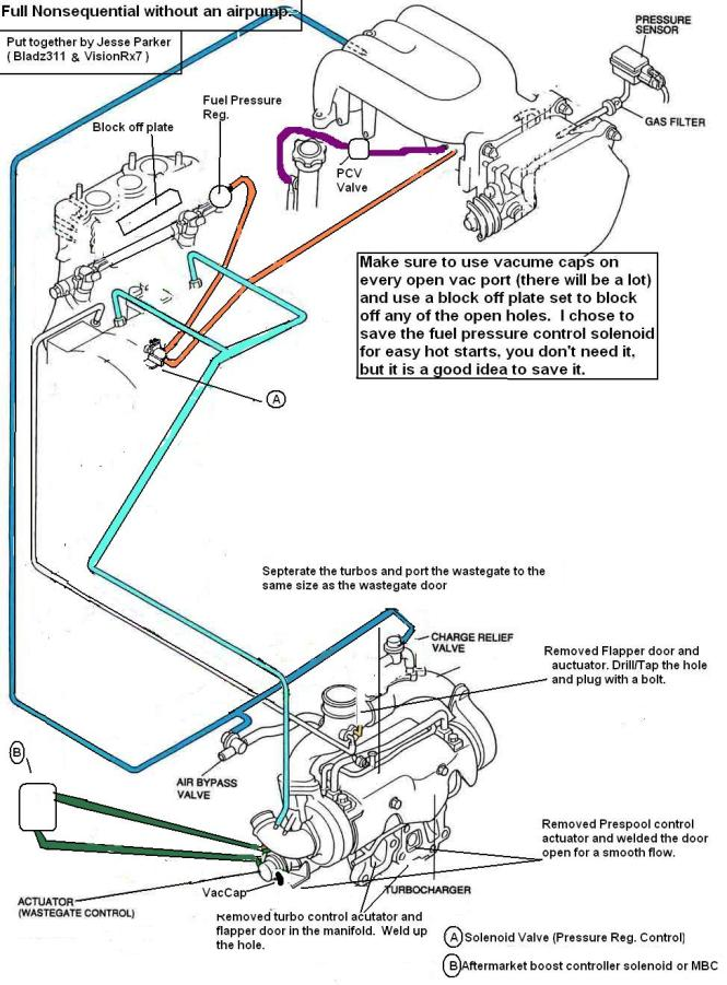 apexi vafc wiring diagram apexi image wiring diagram apexi vafc wiring diagram the wiring on apexi vafc wiring diagram