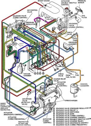 How to make Max Boost 8psi?  RX7Club  Mazda RX7 Forum