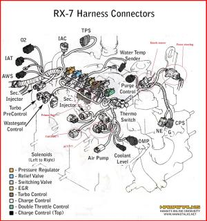 Wiring Harness Rx7 Fd | Wiring Diagram