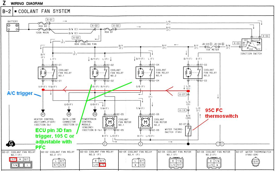 Jeep Cherokee Cooling Fan Relay Wiring Diagram Grand Jeep ... on
