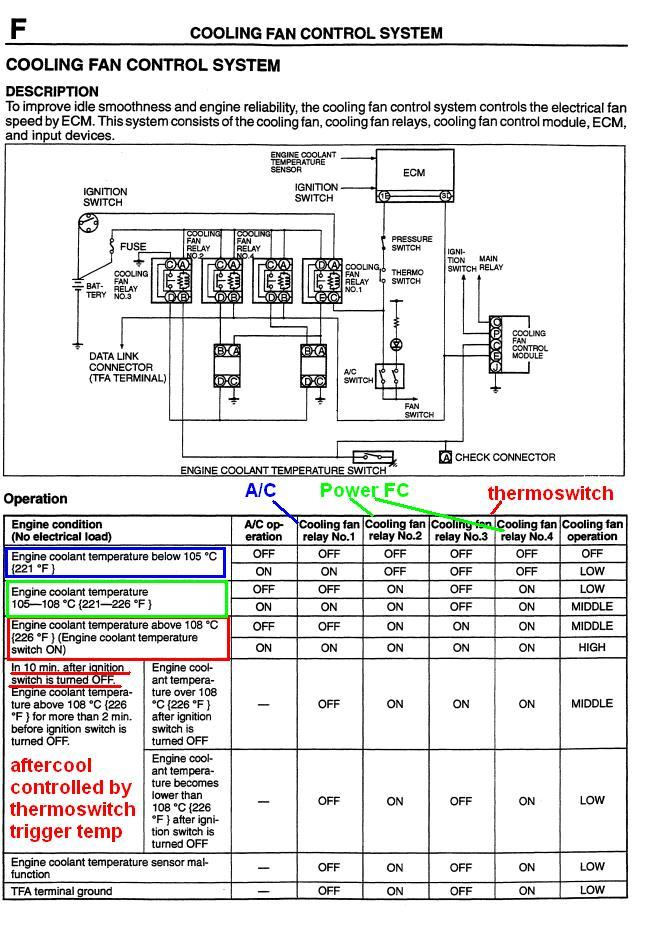 Diagram Cooling Only Wiring Thermostat