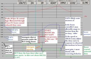 Electronic Boost Controller Comparison Chart  RX7Club  Mazda RX7 Forum