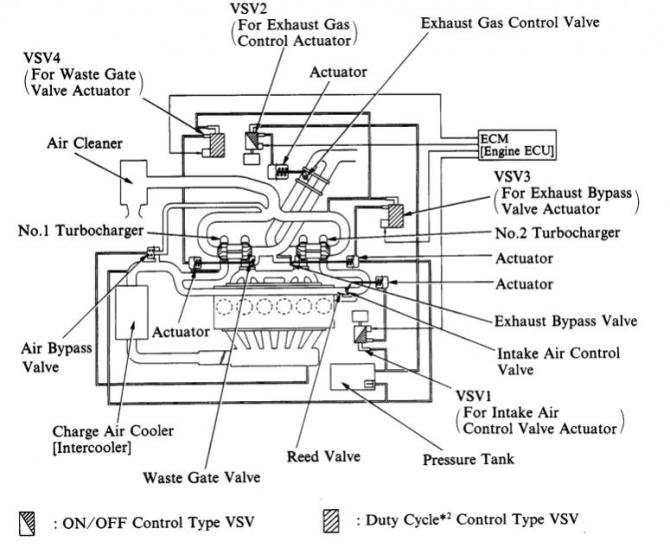 89 toyota supra engine diagrams  st 90 meyer wiring diagram