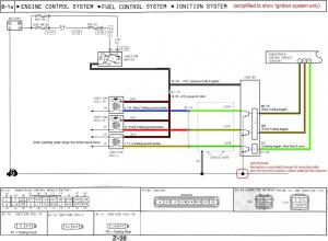 How the FD's ignition system works  simplified wiring