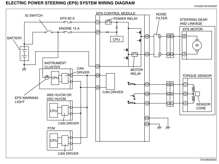 459389d1331777334 eps electronic power steering conversion fd rx8_eps_2?resize\\\=665%2C499\\\&ssl\\\=1 vauxhall corsa b wiring diagram tamahuproject org astra power steering pump wiring diagram at nearapp.co