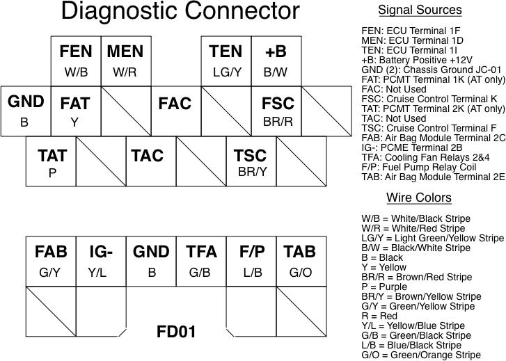 rx7 fd ecu wiring diagram somurich com rh somurich com 93 rx7 ecu wiring diagram fd3s ecu wiring diagram