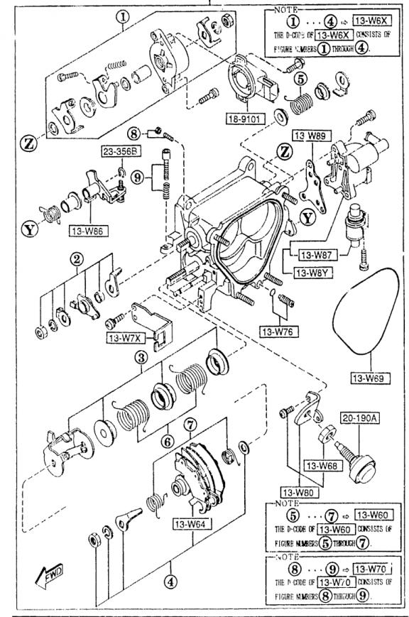 Throttle Body Exploded View