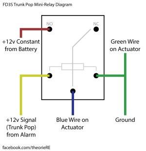 FD Alarm with Automatic Door Lock (FAQ)  RX7Club