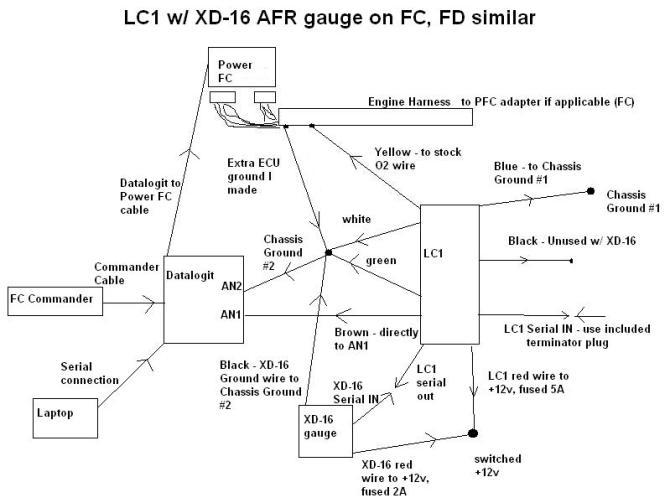 my power fc lc1 datalogit wiring diagram  rx7club