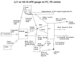Power FC My Power FC, LC1, XD16, Datalogit wiring