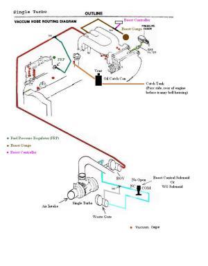 Single turbo vacuum diagram  RX7Club  Mazda RX7 Forum