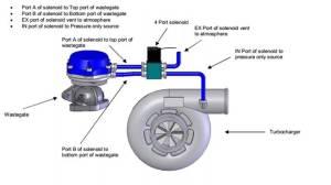 4port Boost Control Solenoid  RX7Club  Mazda RX7 Forum