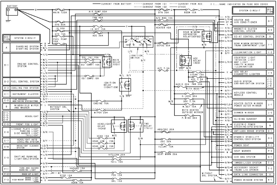211068d1444746620 wiring diagram elec diag?resize\=665%2C445\&ssl\=1 tomtom link 530 wiring diagram wiring diagram symbols \u2022 wiring tomtom link 530 wiring diagram at mifinder.co