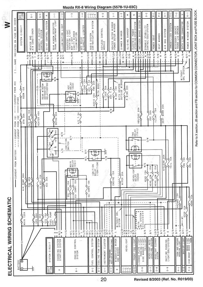 Mazda Rx 8 Wiring Schematic Rx8 Engine Rebuild Manual Mifinderco – Bulldog Security Wiring Diagram