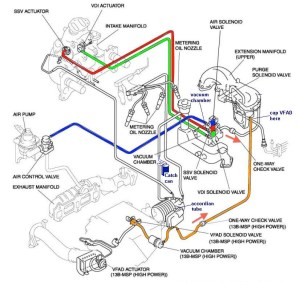 Vacuum hose diagram  RX8Club
