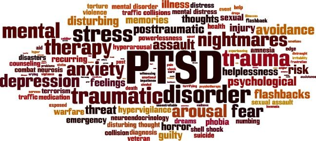 ptsd and other synonyms in mind map