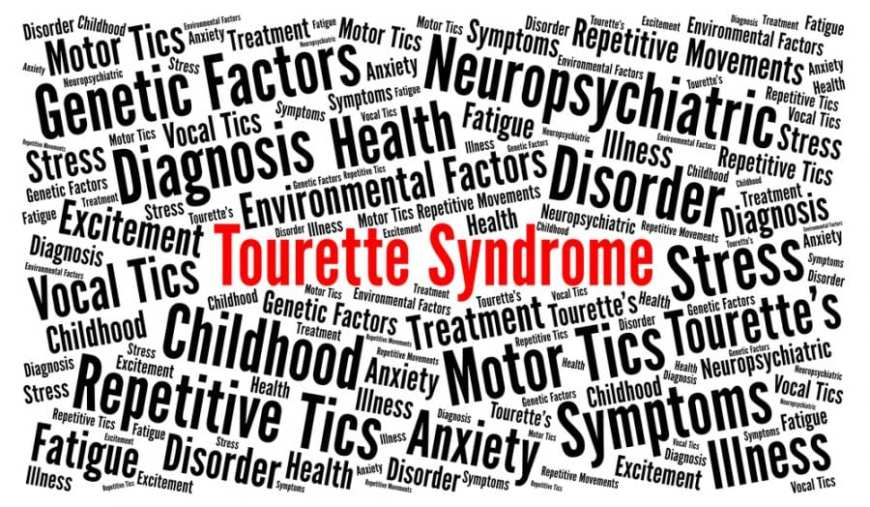 Tourette's Word Cloud, Tourette's