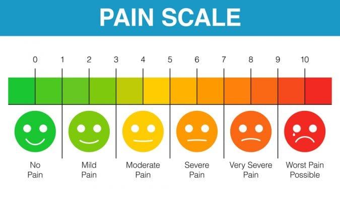 cannabis, pain scale, pain relief, pain, skin disorders, CBD, THC, cannabinoids, medical cannabis, opioids, prescription pills