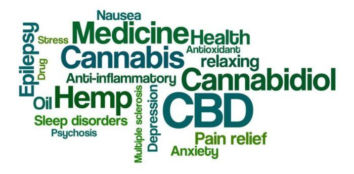 CBD prescription, hemp, regulations, medical cannabis, cannabis, hemp, cannabidiol, anxiety, pain, psychosis, cancer