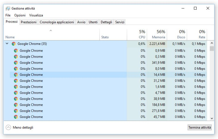 Google Chrome slow performances issue - 100% CPU or memory usage - How to Fix