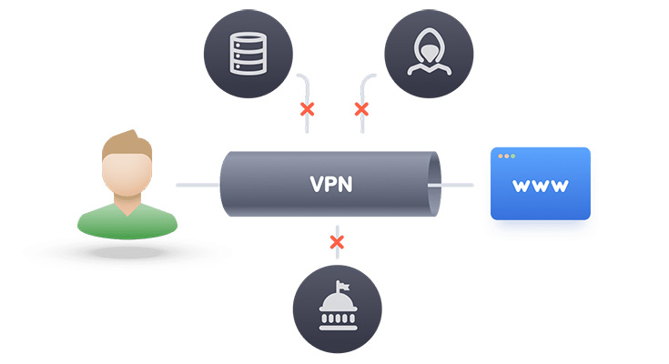 NordVPN VPN Service - Review, Test-drive and Features breakdown