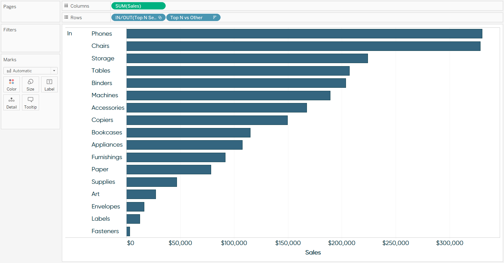 How To Use Tableau Set Actions To Compare The Top N Vs Other