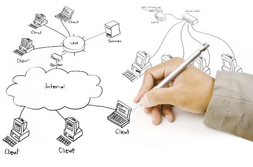 new IT equipment, Network Design