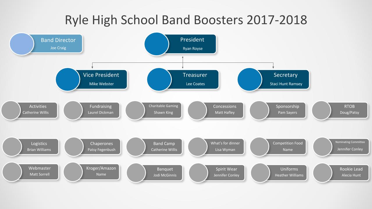 2017-18 Booster Organization Chart