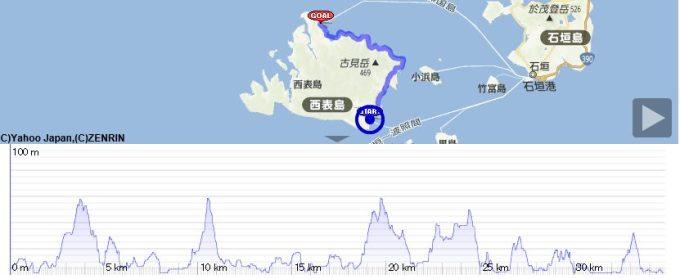 西表島サイクリングのアップダウン