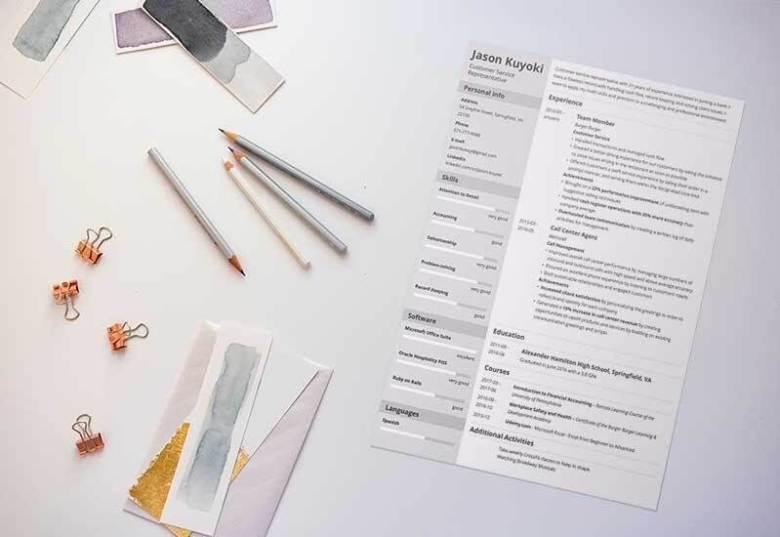 Migliori idee di business Come scrivere curriculum