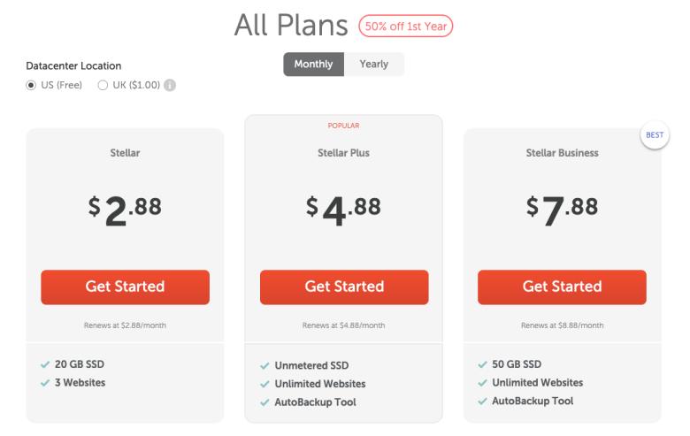 Schermata dei prezzi dei piani di pagamento mensili di Web Hosting Namecheap