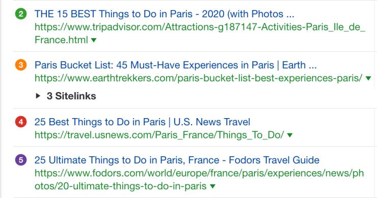 Cose da fare a Parigi (Screenshot) in Blog di viaggio e parole chiave di ricerca