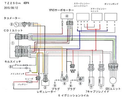 tz250electricb