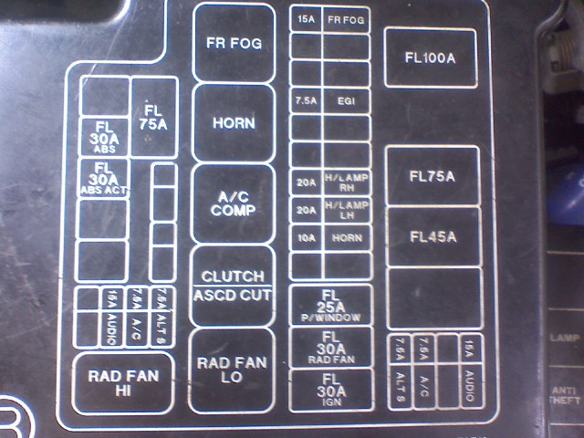 1995 Nissan 240sx Fuse Box Diagram Wiring Gallery