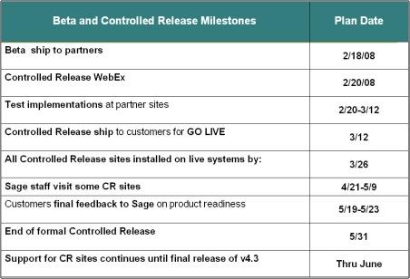 mas90 v4.3 release date.jpg