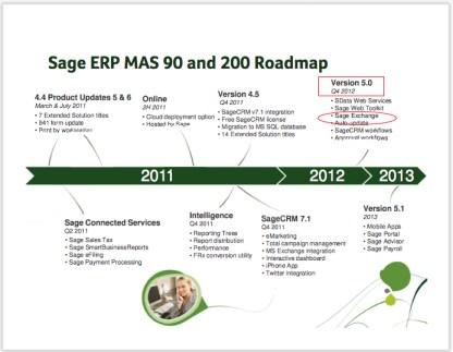 sage roadmap 2012.jpg