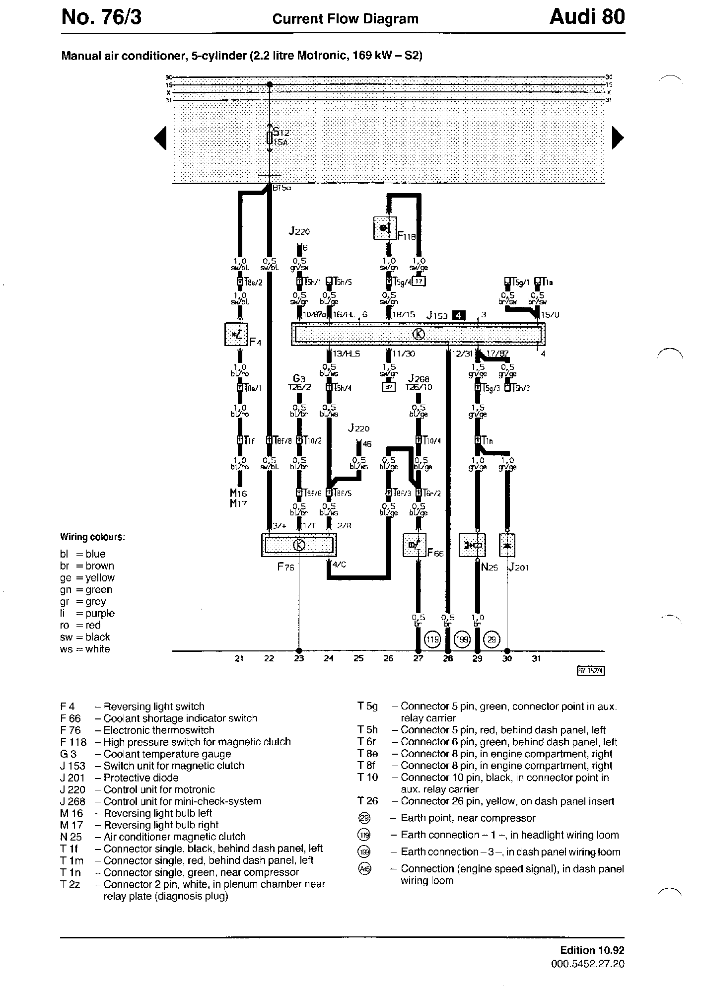Manual Air Conditioner For Aby Engine From October C
