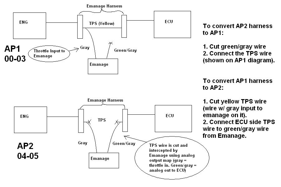 Cool Greddy Turbo Timer Wiring Diagram Contemporary - Electrical ...