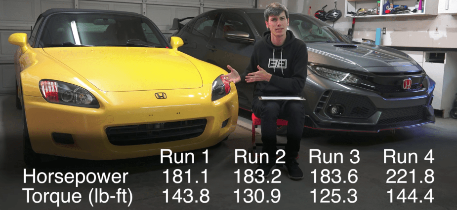 stock s2000 dyno numbers engineering explained