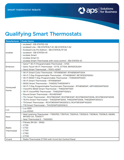 Qualifying Smart Thermostats List