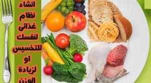 كيفية انشاء نظام غذائى لنفسك