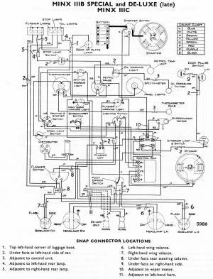 Hillman Car Club of South Australia – Wiring Diagrams