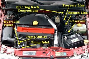 NG 90093 Power Steering Lines  The Saab Tech Wiki