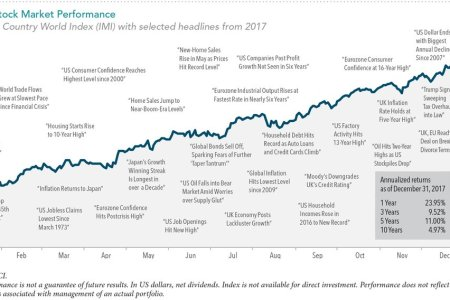 The Financial News Media Can Be Detrimental To Your Returns