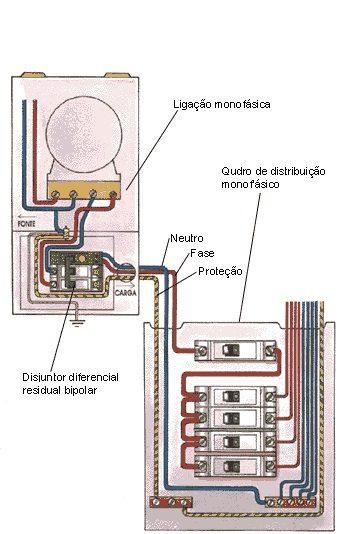 quadro de distribuição Monofásico com Disjuntor Diferencial Residual (DR)