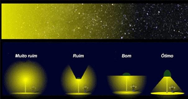 a importância da luminotécnica no projeto elétrico