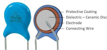 Imagem ilustrando um capacitor cerâmico visto por dentro