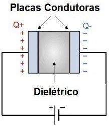 Funcionamento de um capacitor ligado em uma bateria